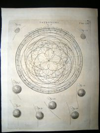 Astronomy C1790 Antique Print. Motion of Venus & Mercury 61